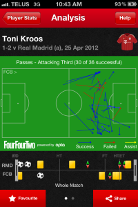 Kroos in attacking third vs Madrid
