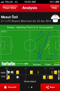 Ozil in final third vs Bayern Munich