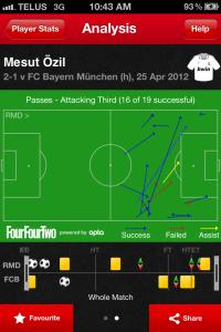 Ozil in final third vs Bayern Munich
