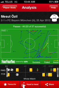 Ozil passes against Bayern