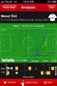 Ozil passes against Bayern