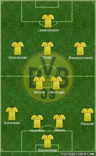 Dortmund 1st half vs schalke