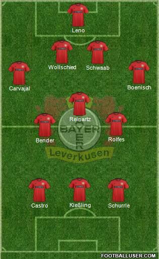 Leverkusen 1st half vs bayern