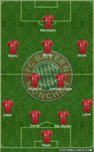 Bayern lineup vs Juve