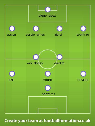 Atlético Madrid 2-1 Real Madrid | TotaalVoetbal Central