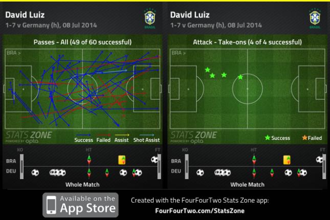 Luiz Germany