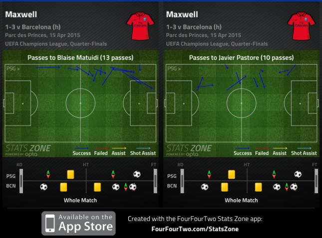 Maxwell Barca
